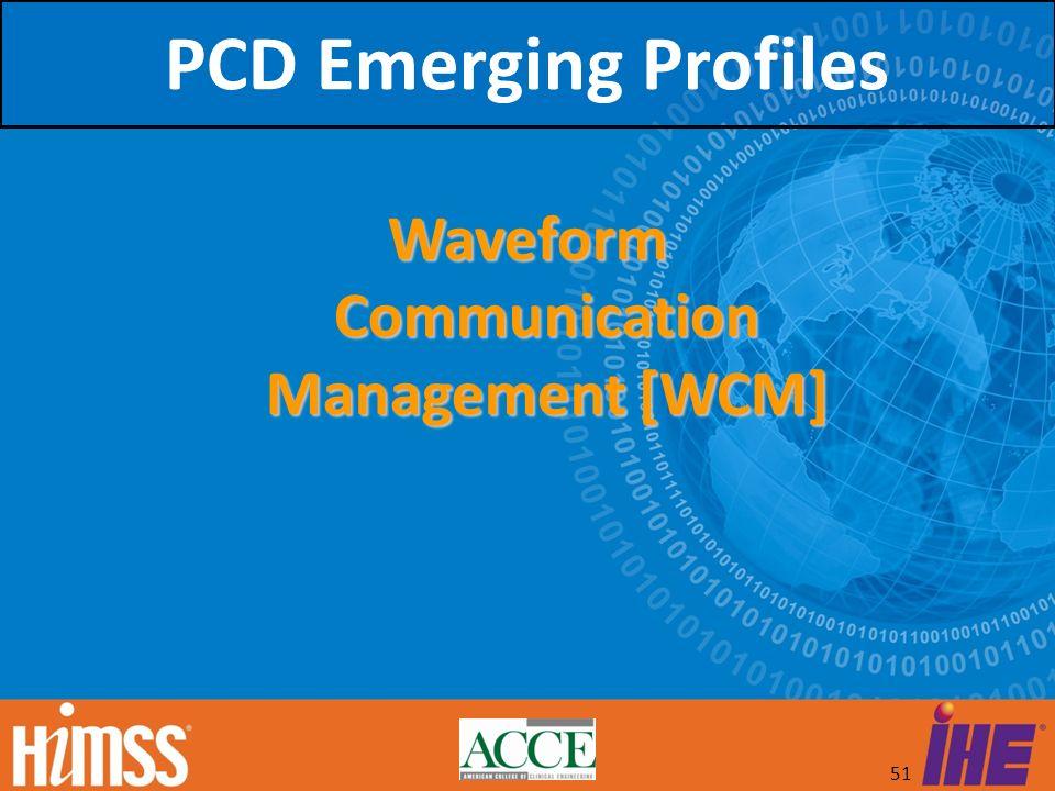 Waveform Communication Management [WCM]